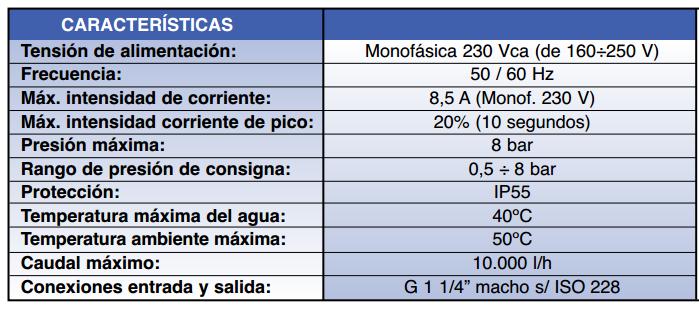 grupo-presion-micro-inverter-caracteristicas