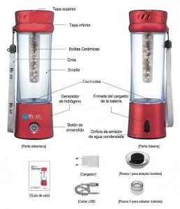 hidrogenador-h2-365-detalle
