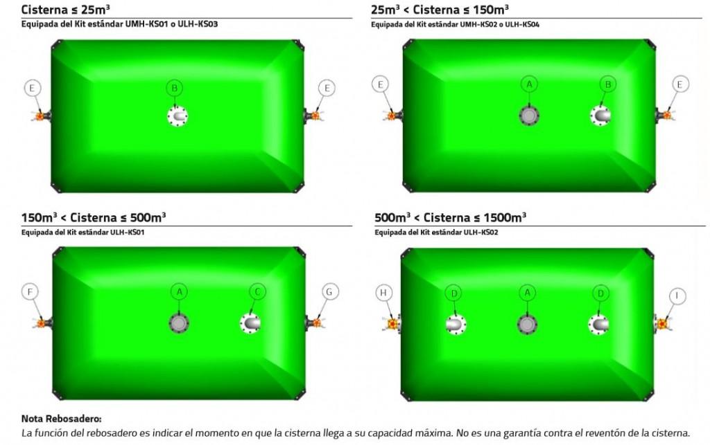 depoxito-agua-flexible-configuracion
