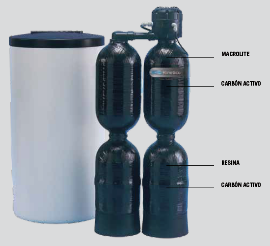 Descalcificador de agua kinetico QUAD 4060CR