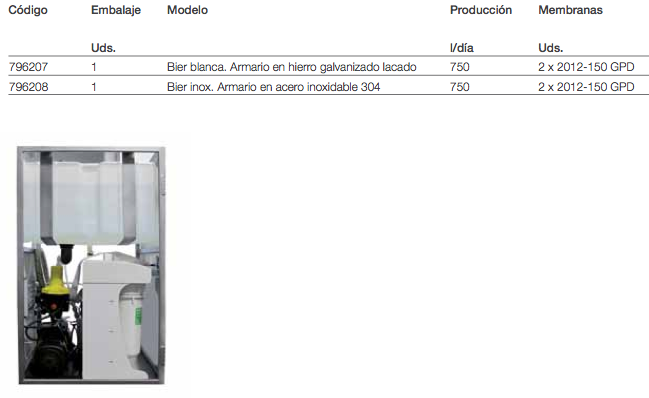 osmosis industrial AQUABIER