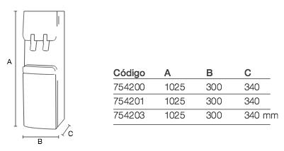 medidas fuente de agua FC-1050