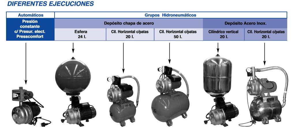 configuraciones-grupo-presion-cdx