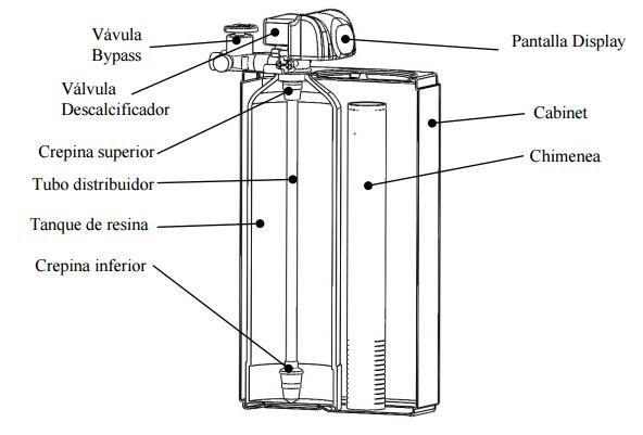 descalcificador-maxiblue-detalle