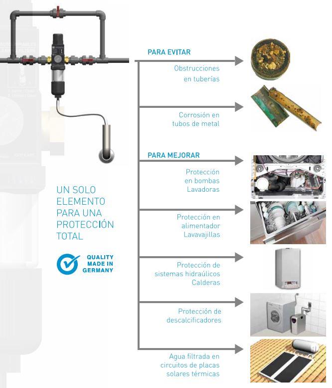 filtro-agua-filter-max-basic-caracteristicas