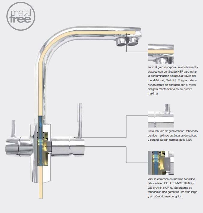 grifo-3-vias-metalfree-forum-detalle