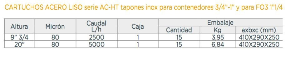 cartucho-malla-lavable-inoxidable-ac-3