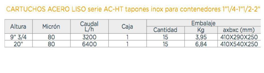 cartucho-malla-lavable-inoxidable-ac-4