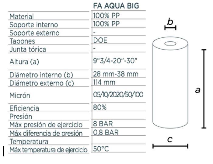 filtro-agua-hilo