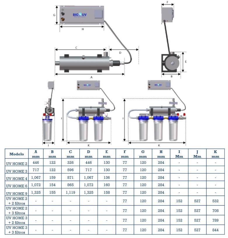 esterilizador-ultravioleta-uv-home-dimensiones