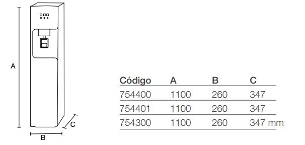 fuente-agua-fc-700-medidas