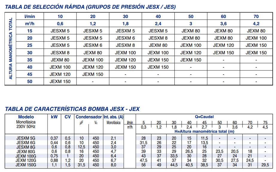 grupo-presion-jesx-jes-modelos