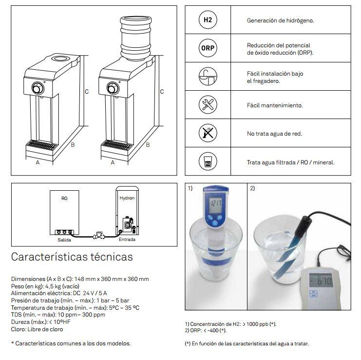 hydron-hidrogenador-agua-caracteristicas-tecnicas