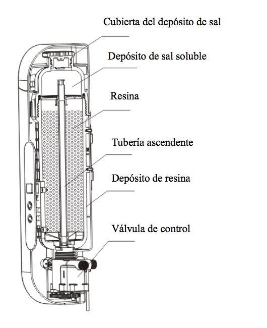 descalcificador-setsoft-2