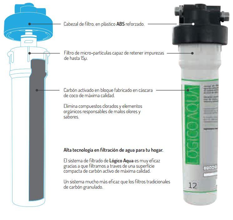 filtro-agua-domestico-logico-aqua-detalle
