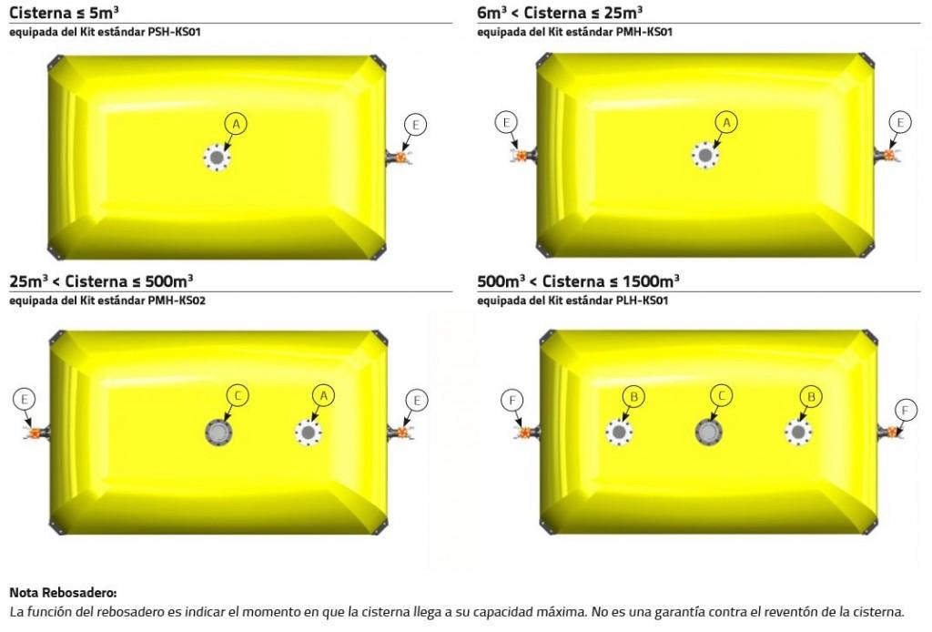 deposito-agua-alimentaria-flexible-configuracion