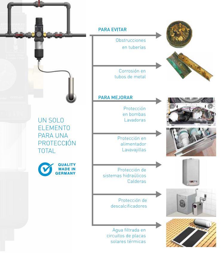 filtro-agua-filtermax-b-detalle