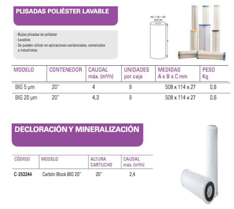 cartuchos para filtro aquaphos