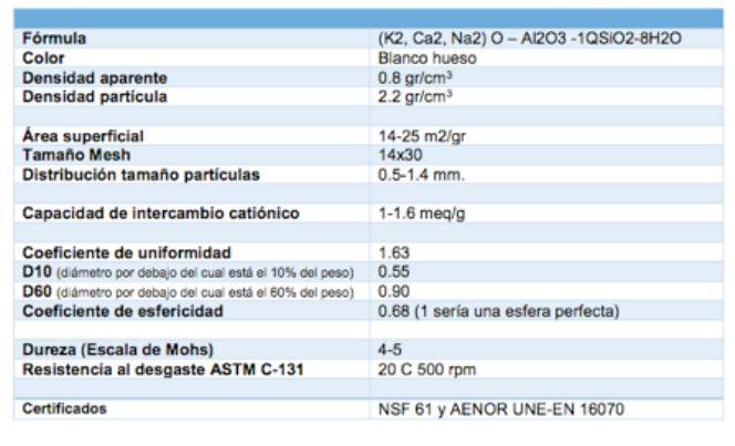 filtro-agua-turbidex-caracteristicas-tecnicas