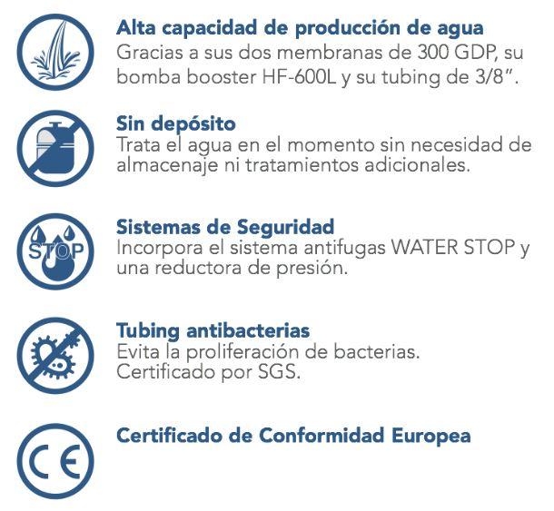 osmosis-industrial-xena-20.1-caracteristicas