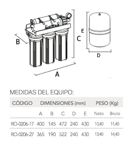 medidas-osmosis-alkalis
