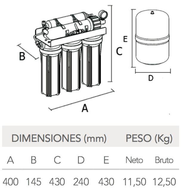 osmosis-inversa-5-etapas-tiber-plus-dimensiones