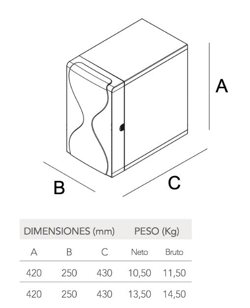 osmosis-inversa-kalys-medidas