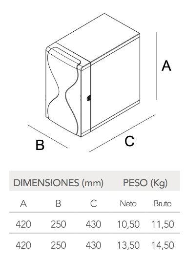 osmosis-inversa-nora-medidas