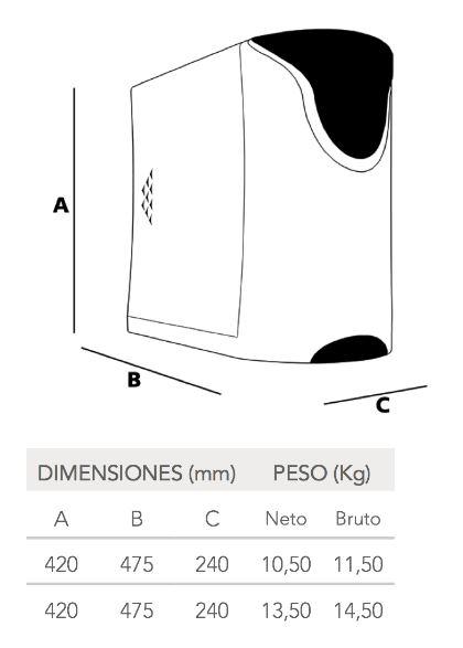 osmosis-inversa-phoenix-medidas