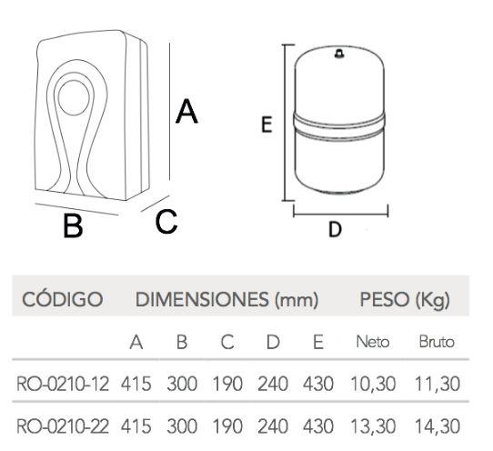 osmosis-inversa-rodano-medidas