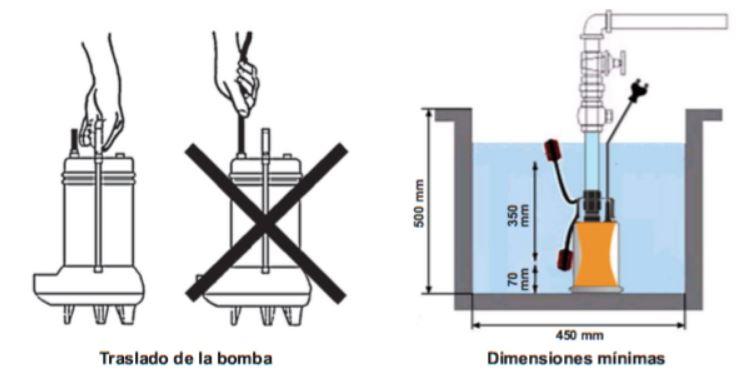 bomba-agua-achique-sum-instalacion