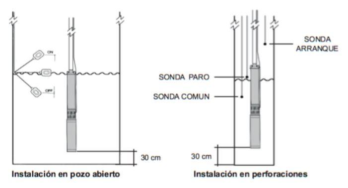 bomba-agua-sumergible-4s-instalacion