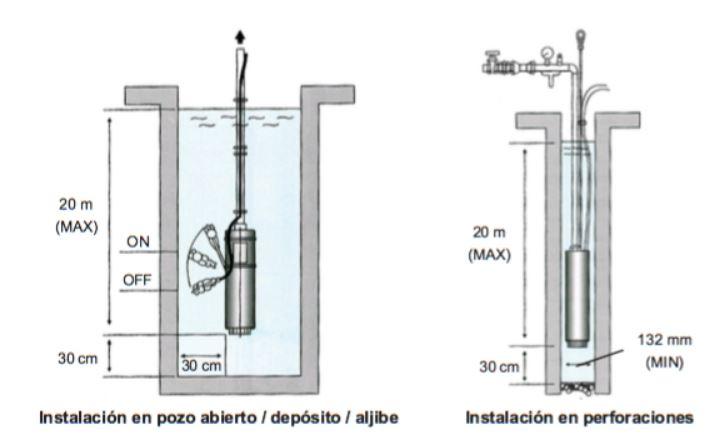 bomba-agua-sumergible-silver-instalacion
