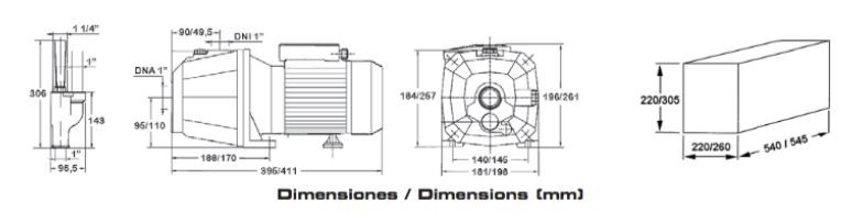 grupo-presion-dj-aqua-dimensiones