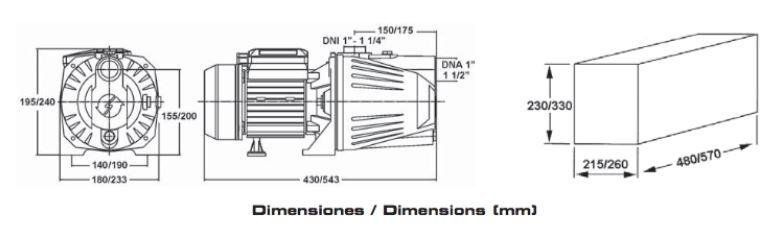grupo-presion-jet-aqua-dimensiones