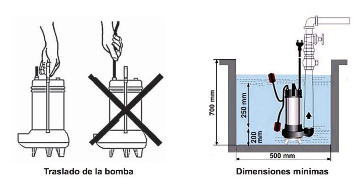 bomba-achique-grinder-instalacion