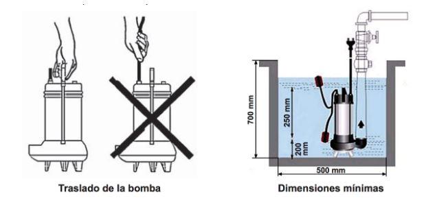 bomba-achique-srv-instalacion