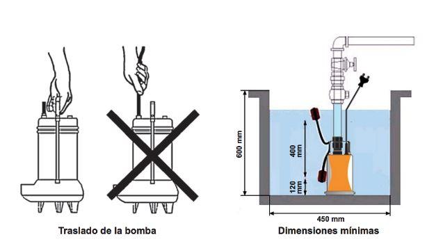 bomba-achique-sx100-instalacion