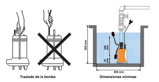 bomba-achique-sx50-instalacion