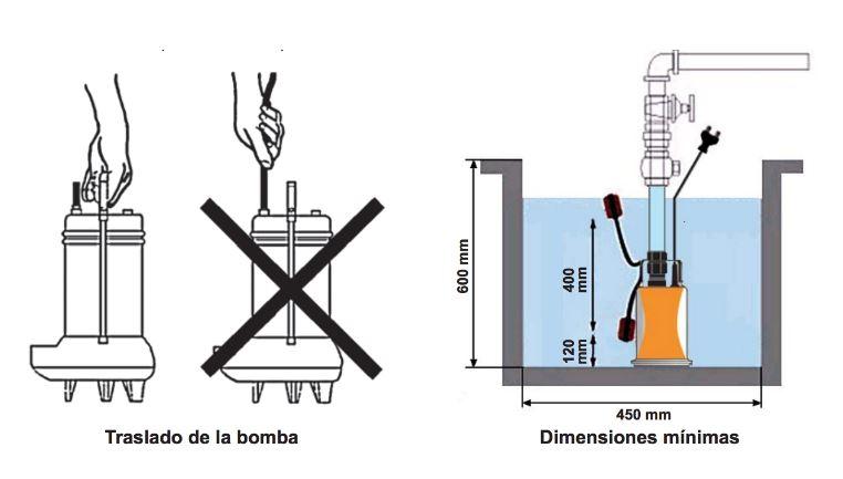 bomba-agua-sum10-detalle