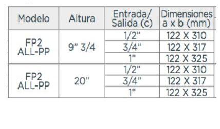 Filtro FP2 ALL-PP-caracteristicas