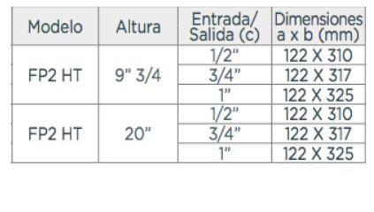 Filtro FP2 HT caracteristicas