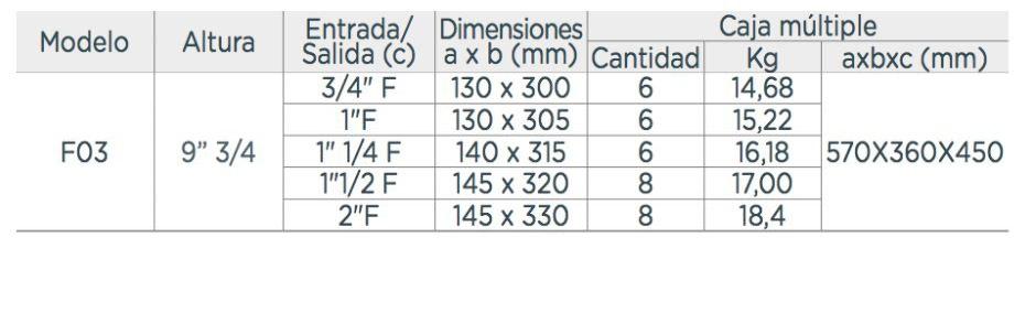filtro-cartucho-alta-presion-tabla
