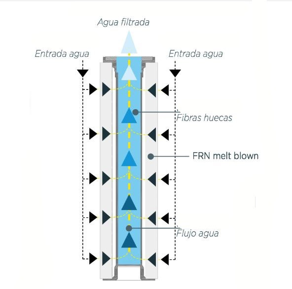 purificador-agua-aqua-top