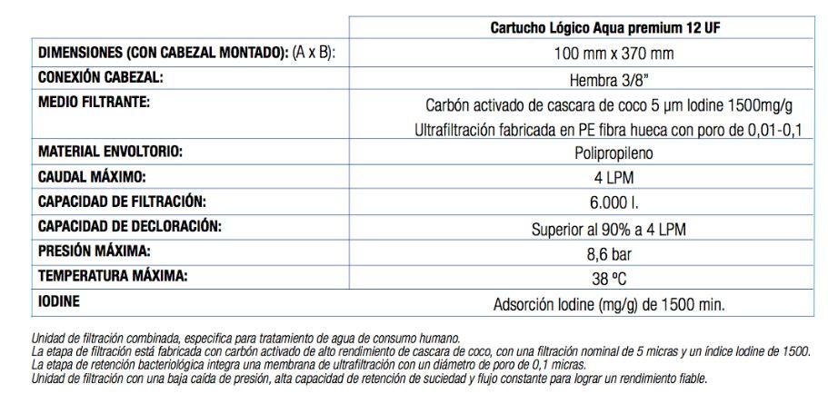 purificador-agua-logico-premium-caracteristicas
