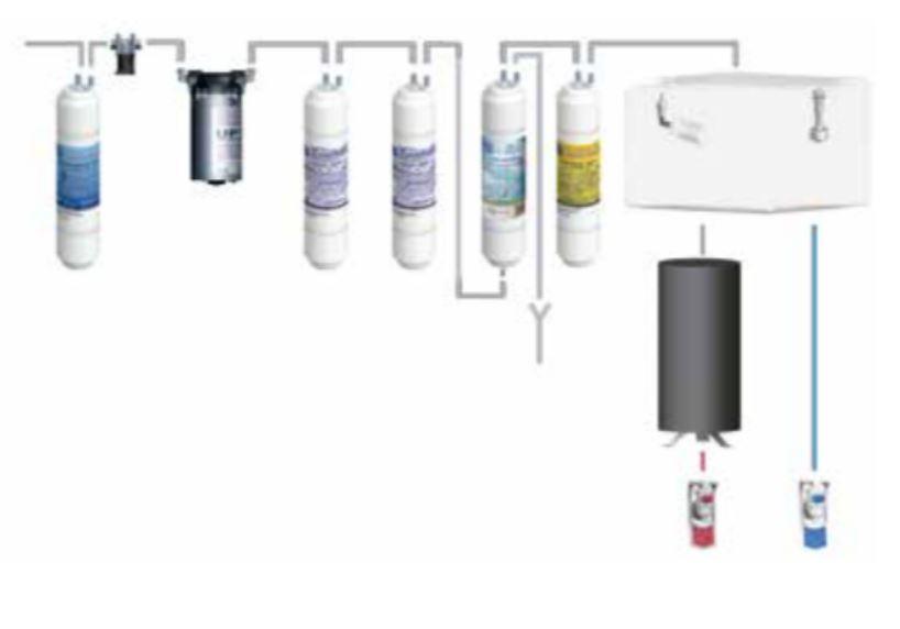 Fuente de agua FC-1300 ROP diagrama flujo