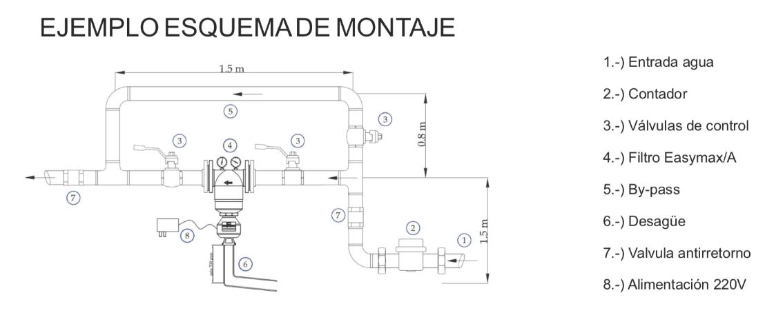 Filtro Agua EASYMAX PLATA automático montaje
