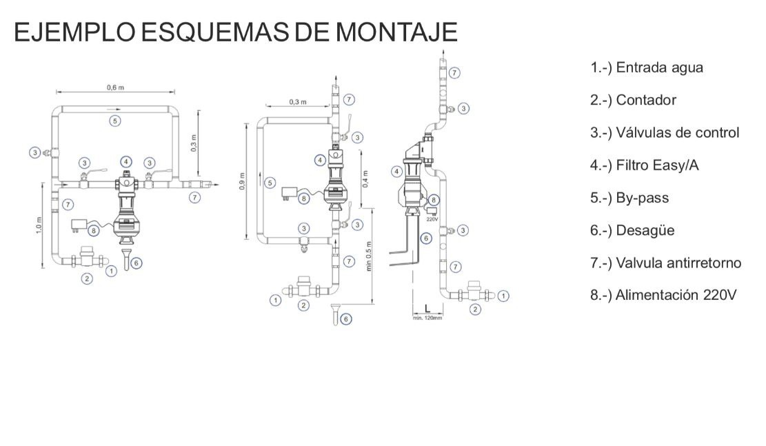 filtro autolimpiante EASY PLATA AUTOMÁTICO montaje
