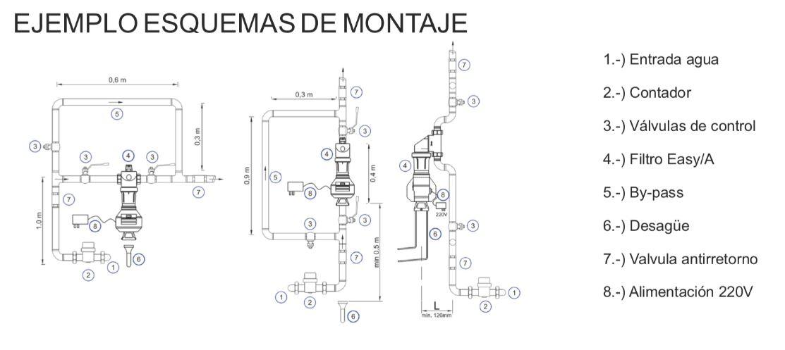 filtro autolimpiante easy plata semiautomatico montaje
