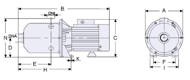 Bomba de agua HMI medidas